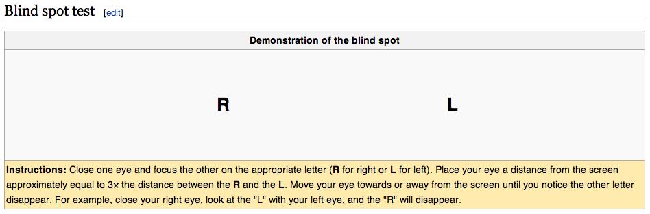 blind-spot-test